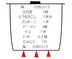 f:id:qooki-jp:20190731214205j:plain